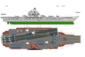 Мечта российских моряков – атомный авианосец. Проект тяжелого авианесущего крейсера «Ульяновск».