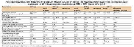 nvo_043_table1.jpg