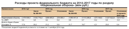 nvo_043_table2.jpg