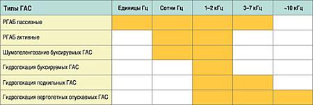 nvo.ng.ru